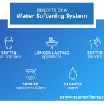 What is a Water Softener System? (Benefits of a Water Softener)
