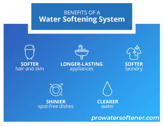 advantages of water softener